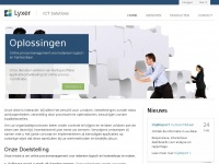 Lyxer.nl - Top Software Development Company In The Netherlands | LYXER