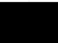 chemdry.nl