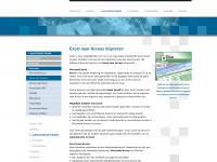 Excel Naar Access omzetten? Vraag het de expert! - Sybit | Software op Maat