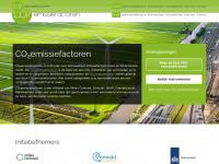 co2emissiefactoren.nl