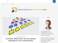 Frank Gieze | Online Marketing Blog