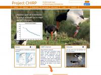 chirpscholekster.nl