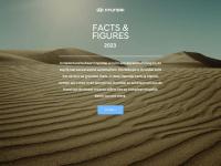 hyundai-factsfigures.nl