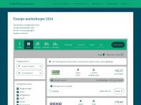 (TiP) Energie Aanbiedingen 2018 - Snelle check en dik besparen!