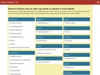 Dance Radio 1 | Dancemusic 24 hours online with dance, top 40 trance, club, hits