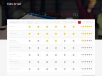 Inspectieregister.nl