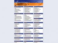 De Financiële Pagina