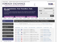 Foreignexchange.org.uk - Foreign Exchange Rates, Currency Exchange, Send Money Abroad - Foreign Exchange UK