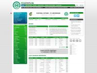 FCG Stats - Alle FC Groningen statistieken vanaf 1971 tot heden