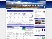 Weerstation Schouwen-Duiveland