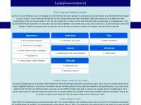 ladyphonewinkel.nl