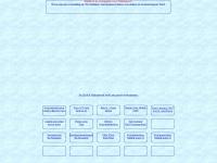 Nibbik.nl de startpagina voor Nibbixwoud!