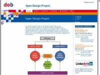 opendesignproject.nl