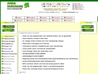 ANDA Suriname - Informatie over Suriname