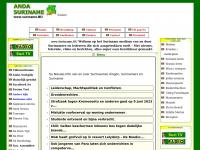 Prachtig Suriname - Anda
