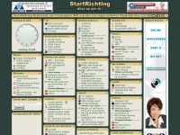 Startrichting | Start in de juiste richting