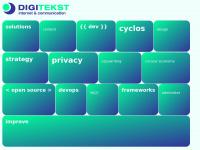 Stichtingdigitekst.nl - Bureau Digitekst Communication and Internet services