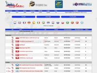 Tpss.nl - TPSS 2011 - TaekoPlan Tournament Subscription Site - Now supporting 13 languages and 2 more coming up soon!