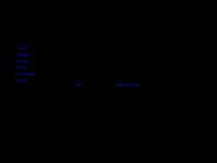 Webitch.nl - webitch: webDesign en -Onderhoud