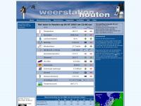 weerstation-houten.nl