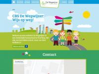 Wegwijzeroverberg.nl