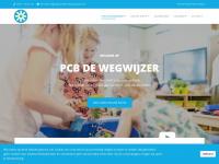 wegwijzerputten.nl
