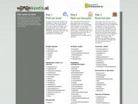 Woonkavels.nl - Bouw een eigen huis op eigen grond