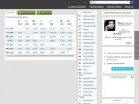 fx-rate.net