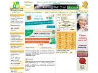 Free future prediction by date of birth free online