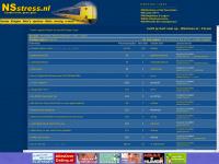 nsstress.nl