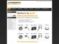 anti-inbraakwinkel.nl