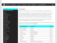 Installatiewerk.net - de Installatietechniek Startpagina