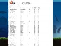 RLTS - TOTO